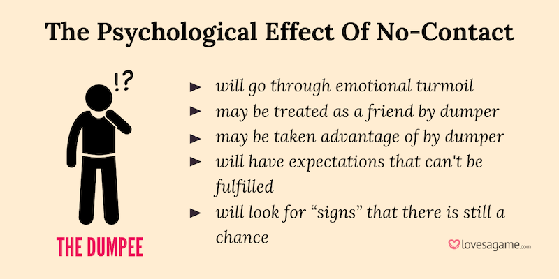 The Psychological Effect Of No-Contact