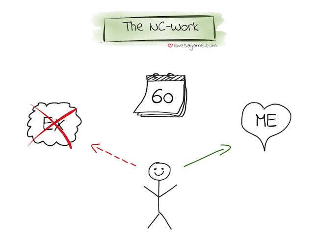What To Do During The 60 Days Of No Contact?